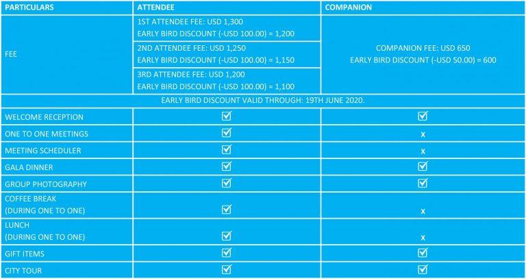 Meeting-cost-1536x814-768x407